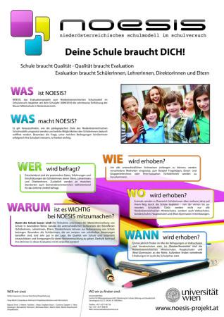 Werbeplakat mit dem Konzept des NOESIS-Projekts